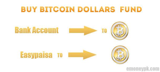 buy bitcoin pakistan