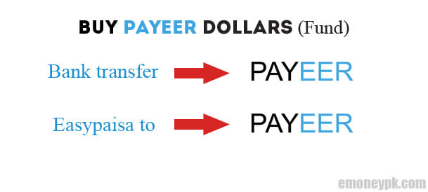 buy-payeer-dollars