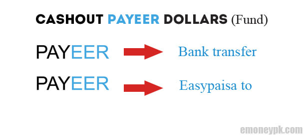cashout-payeer-dollars